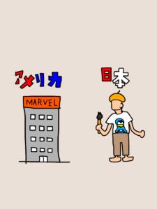アメコミ出版社と日本の漫画家のイラスト