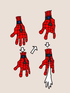 スパイダーマンが糸を出す時の手の形